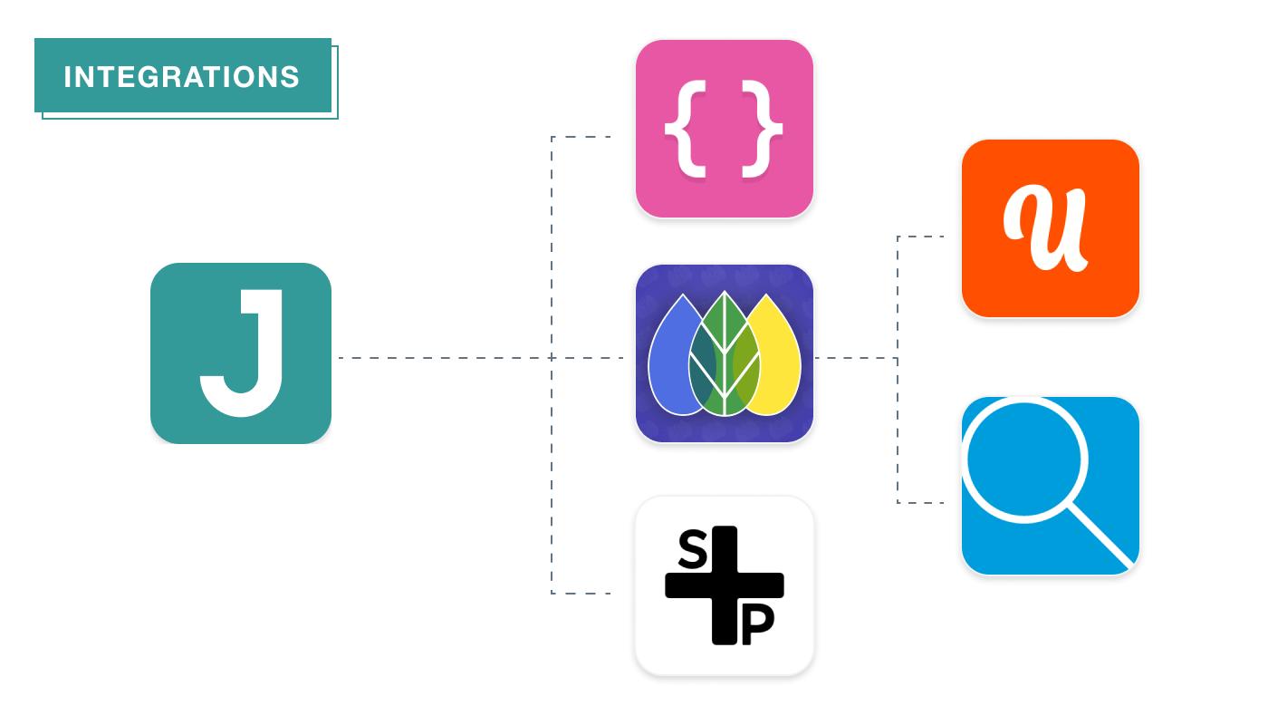 Judge.me Features - JSON-LD rich snippets integration
